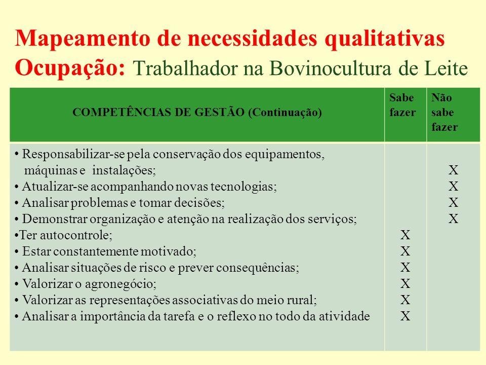 Mapeamento de necessidades qualitativas Ocupação: Trabalhador na Bovinocultura de Leite COMPETÊNCIAS DE GESTÃO (Continuação) Sabe fazer Não sabe fazer