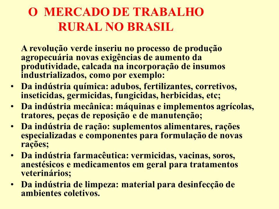 O MERCADO DE TRABALHO RURAL NO BRASIL A revolução verde inseriu no processo de produção agropecuária novas exigências de aumento da produtividade, cal