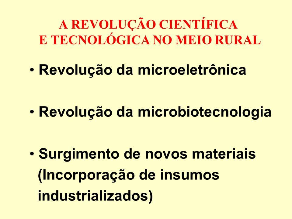 A REVOLUÇÃO CIENTÍFICA E TECNOLÓGICA NO MEIO RURAL Revolução da microeletrônica Revolução da microbiotecnologia Surgimento de novos materiais (Incorporação de insumos industrializados)