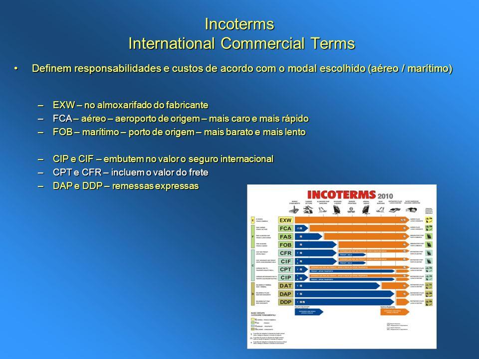 Incoterms International Commercial Terms Definem responsabilidades e custos de acordo com o modal escolhido (aéreo / marítimo)Definem responsabilidade