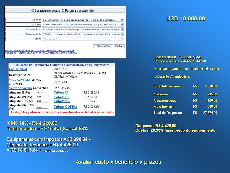 ICMS 18% - R$ 4.220,82 Total Impostos = R$ 10.441,84 = 44,53% Equipamento com Impostos = 33.890,84 + Mínimo de despesas = R$ 4.425,00 = R$ 38.815,84 +
