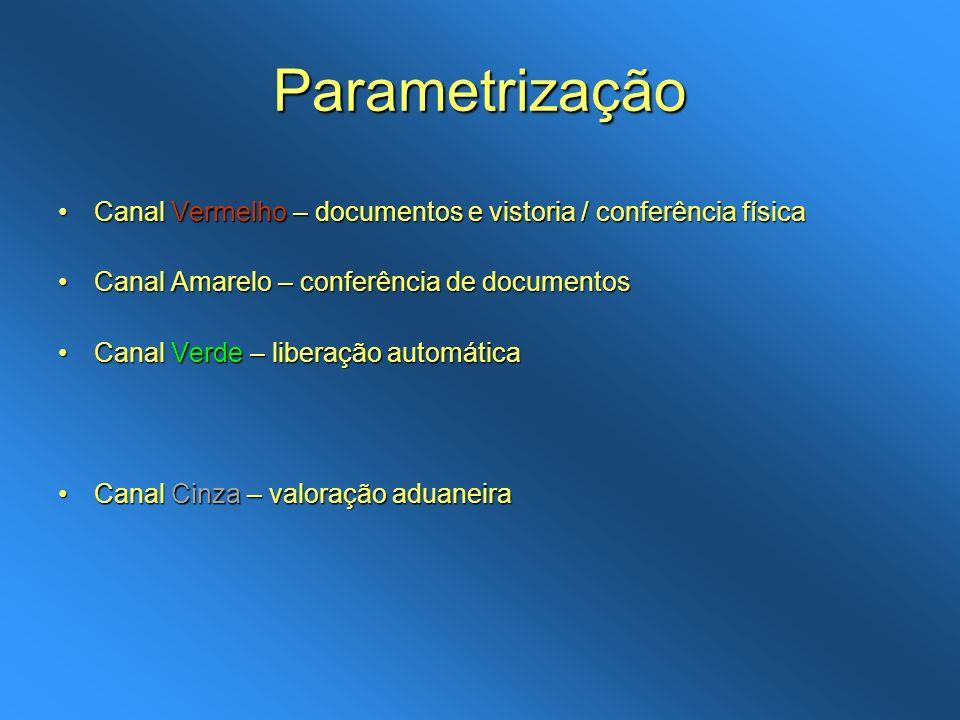 Parametrização Canal Vermelho – documentos e vistoria / conferência físicaCanal Vermelho – documentos e vistoria / conferência física Canal Amarelo –