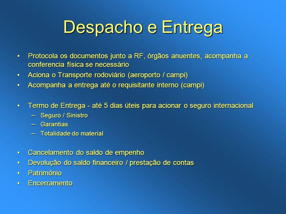 Despacho e Entrega Protocola os documentos junto a RF, órgãos anuentes, acompanha a conferencia física se necessárioProtocola os documentos junto a RF