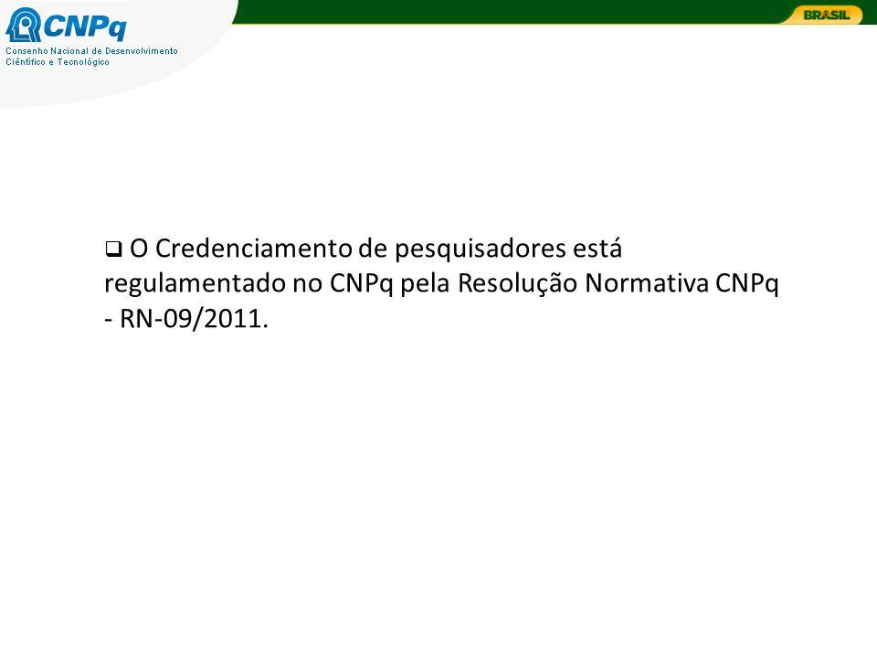 O Credenciamento de pesquisadores está regulamentado no CNPq pela Resolução Normativa CNPq - RN-09/2011.