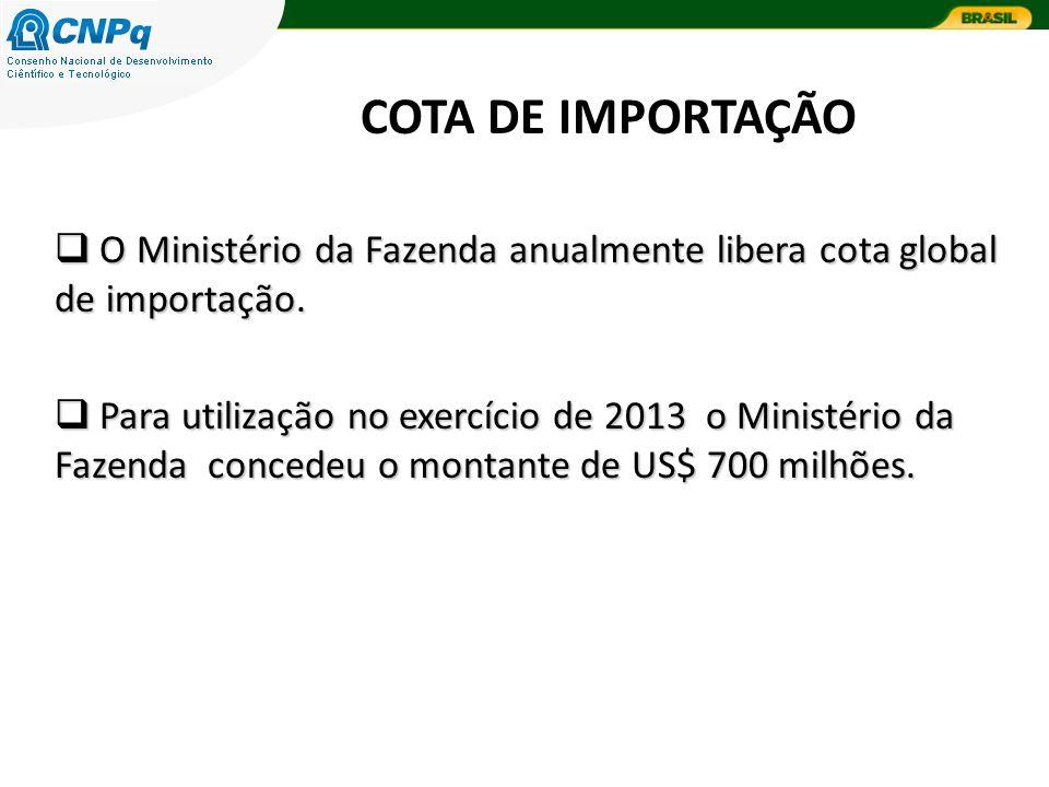 COTA DE IMPORTAÇÃO O Ministério da Fazenda anualmente libera cota global de importação.