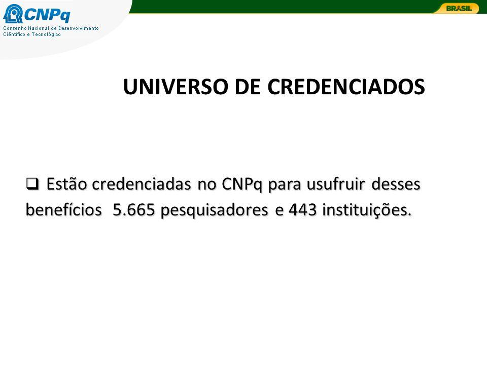 UNIVERSO DE CREDENCIADOS Estão credenciadas no CNPq para usufruir desses benefícios 5.665 pesquisadores e 443 instituições. Estão credenciadas no CNPq