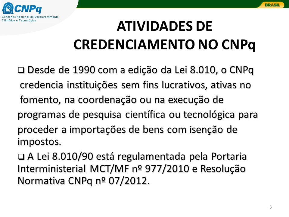 ATIVIDADES DE CREDENCIAMENTO NO CNPq 3 Desde de 1990 com a edição da Lei 8.010, o CNPq Desde de 1990 com a edição da Lei 8.010, o CNPq credencia insti