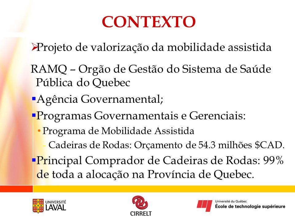 CONTEXTO Projeto de valorização da mobilidade assistida RAMQ – Orgão de Gestão do Sistema de Saúde Pública do Quebec Agência Governamental; Programas