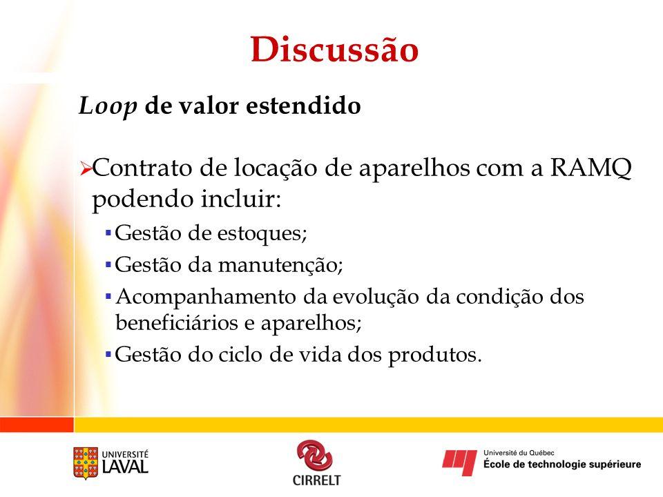 Discussão Loop de valor estendido Contrato de locação de aparelhos com a RAMQ podendo incluir: Gestão de estoques; Gestão da manutenção; Acompanhament
