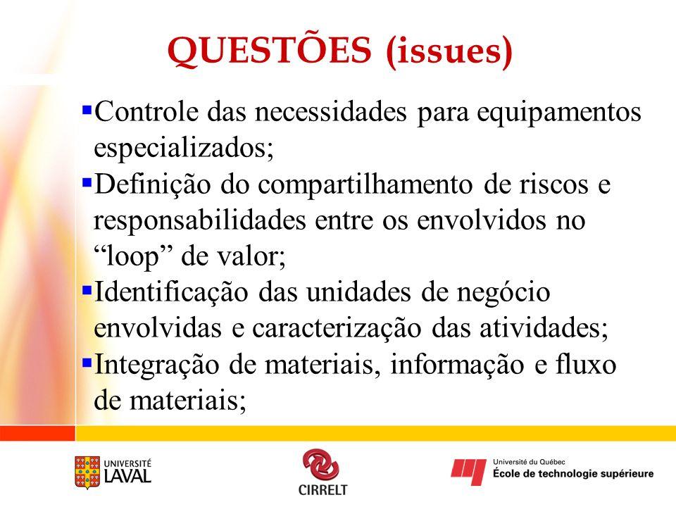 QUESTÕES (issues) Controle das necessidades para equipamentos especializados; Definição do compartilhamento de riscos e responsabilidades entre os env