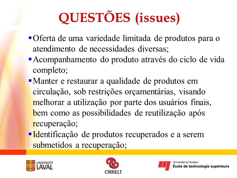 QUESTÕES (issues) Oferta de uma variedade limitada de produtos para o atendimento de necessidades diversas; Acompanhamento do produto através do ciclo
