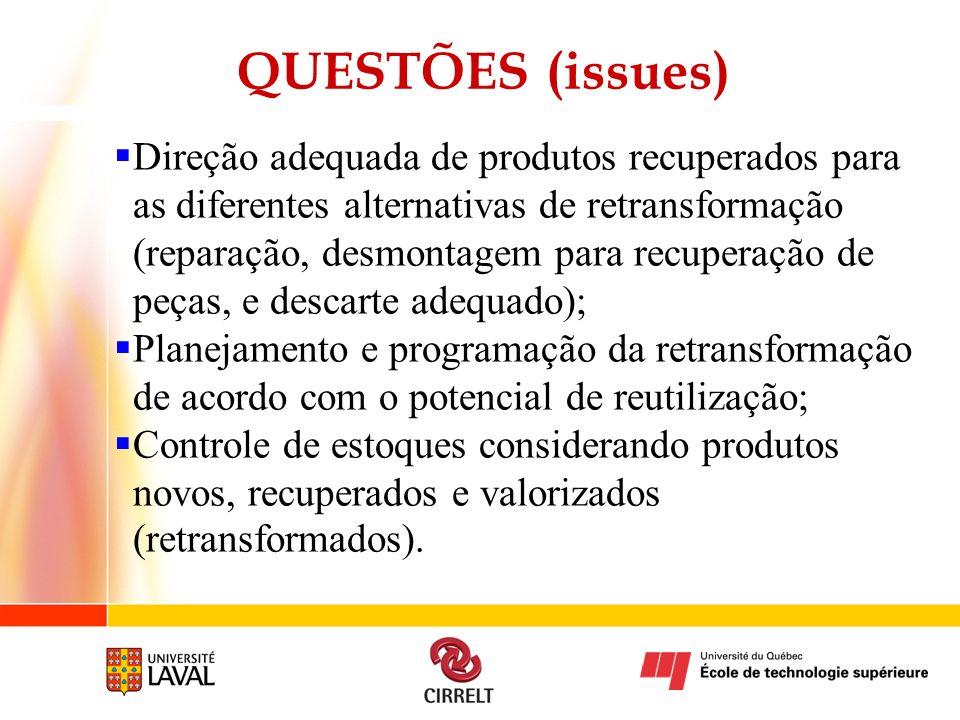 QUESTÕES (issues) Direção adequada de produtos recuperados para as diferentes alternativas de retransformação (reparação, desmontagem para recuperação