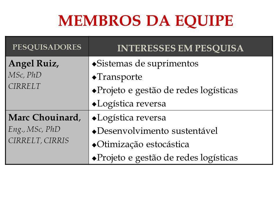 MEMBROS DA EQUIPE PESQUISADORES INTERESSES EM PESQUISA Angel Ruiz, MSc, PhD CIRRELT Sistemas de suprimentos Transporte Projeto e gestão de redes logís