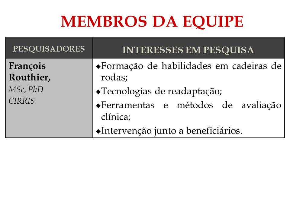 MEMBROS DA EQUIPE PESQUISADORES INTERESSES EM PESQUISA François Routhier, MSc, PhD CIRRIS Formação de habilidades em cadeiras de rodas; Tecnologias de
