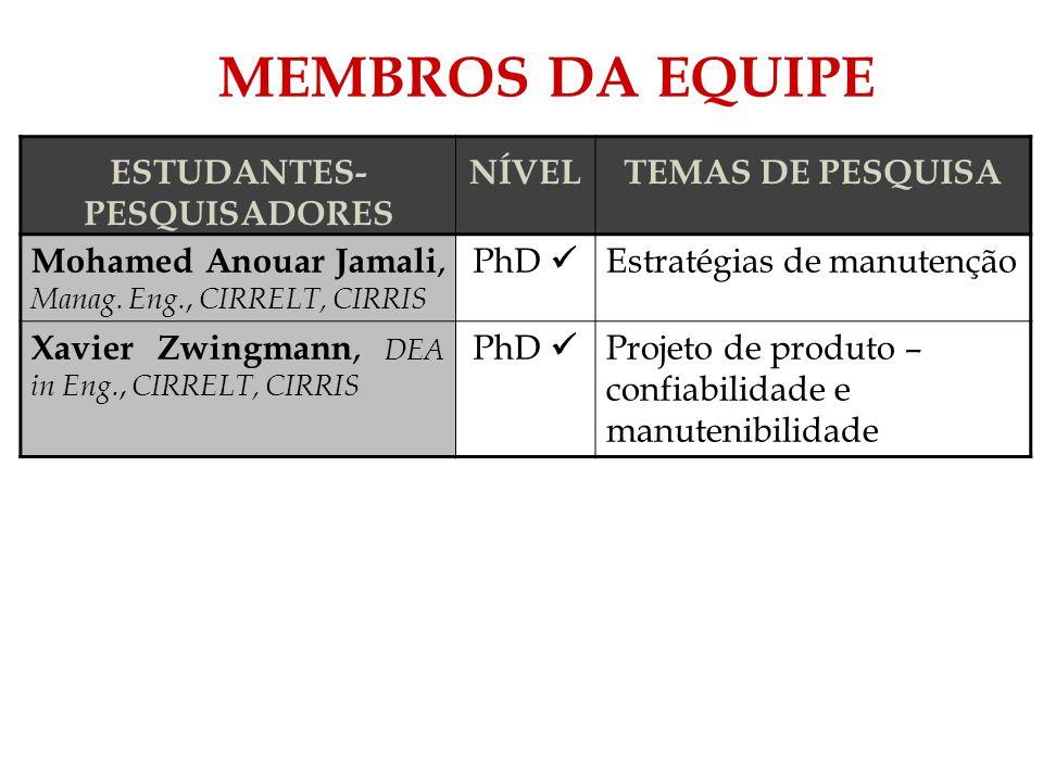 MEMBROS DA EQUIPE ESTUDANTES- PESQUISADORES NÍVELTEMAS DE PESQUISA Mohamed Anouar Jamali, Manag. Eng., CIRRELT, CIRRIS PhD Estratégias de manutenção X