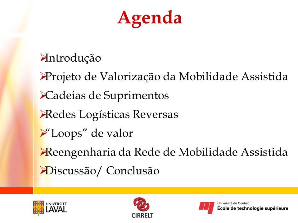 Agenda Introdução Projeto de Valorização da Mobilidade Assistida Cadeias de Suprimentos Redes Logísticas Reversas Loops de valor Reengenharia da Rede