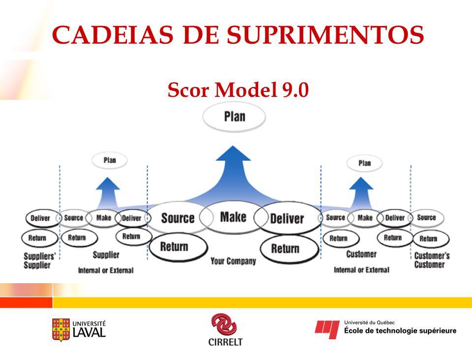 Scor Model 9.0 CADEIAS DE SUPRIMENTOS