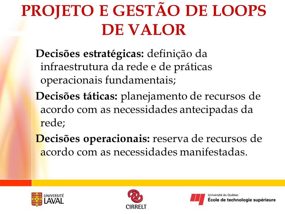 Decisões estratégicas: definição da infraestrutura da rede e de práticas operacionais fundamentais; Decisões táticas: planejamento de recursos de acor