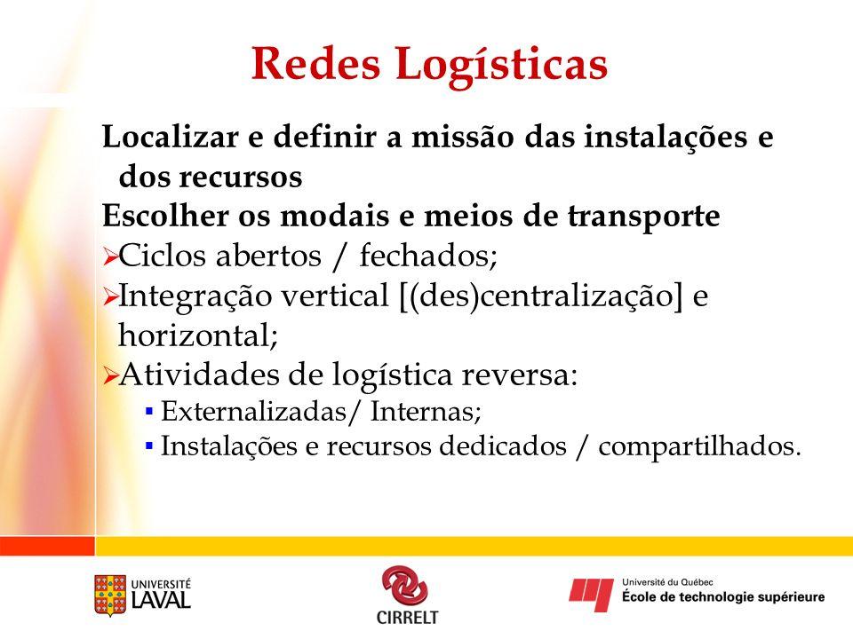Redes Logísticas Localizar e definir a missão das instalações e dos recursos Escolher os modais e meios de transporte Ciclos abertos / fechados; Integ