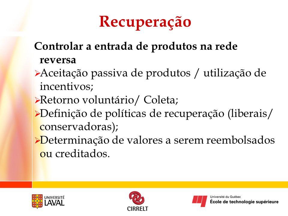 Recuperação Controlar a entrada de produtos na rede reversa Aceitação passiva de produtos / utilização de incentivos; Retorno voluntário/ Coleta; Defi