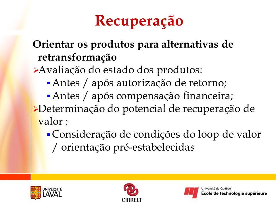 Recuperação Orientar os produtos para alternativas de retransformação Avaliação do estado dos produtos: Antes / após autorização de retorno; Antes / a
