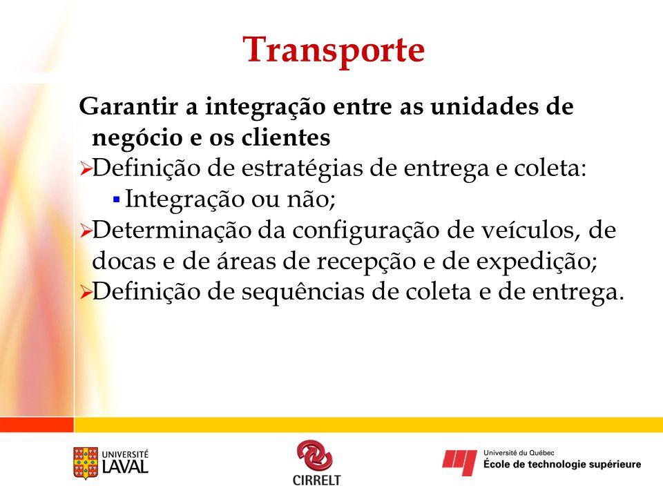 Transporte Garantir a integração entre as unidades de negócio e os clientes Definição de estratégias de entrega e coleta: Integração ou não; Determina