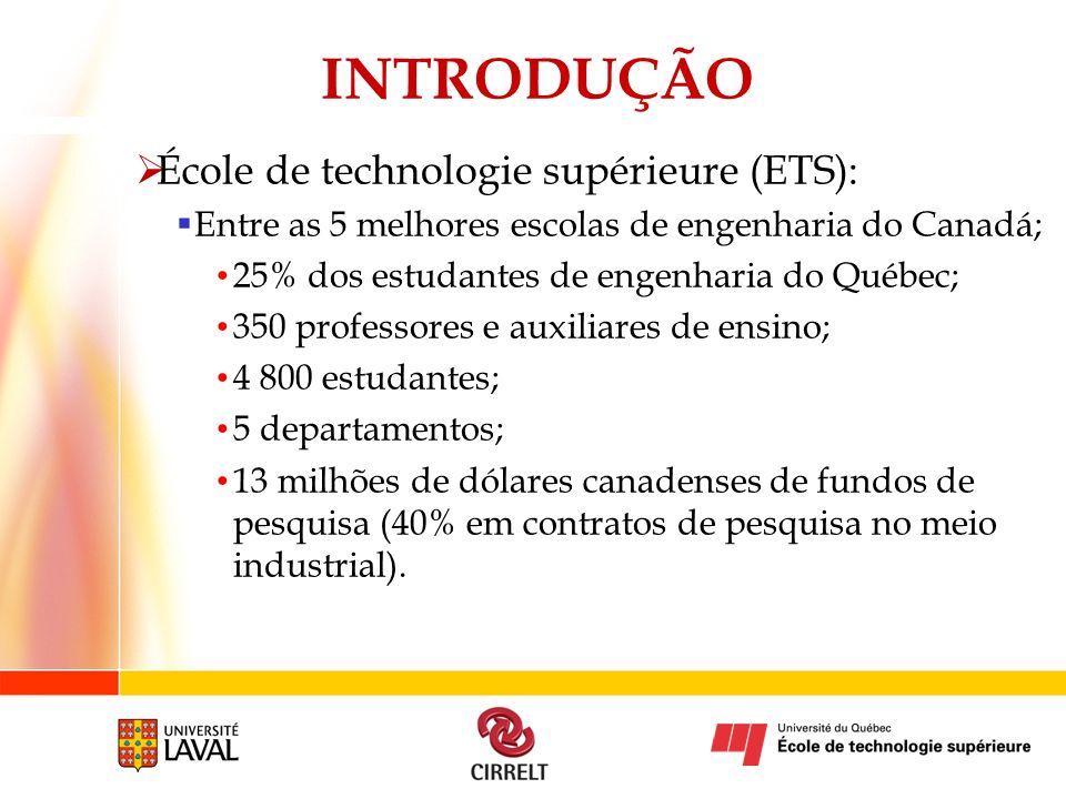INTRODUÇÃO École de technologie supérieure (ETS): Entre as 5 melhores escolas de engenharia do Canadá; 25% dos estudantes de engenharia do Québec; 350