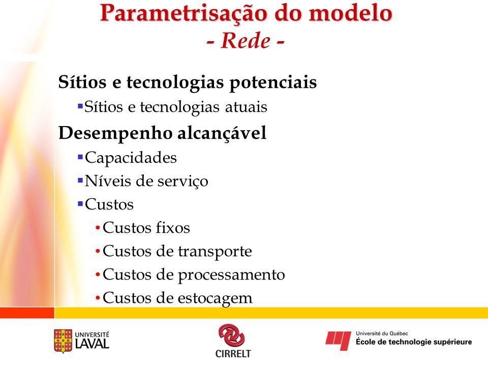 Parametrisação do modelo Parametrisação do modelo - Rede - Sítios e tecnologias potenciais Sítios e tecnologias atuais Desempenho alcançável Capacidad