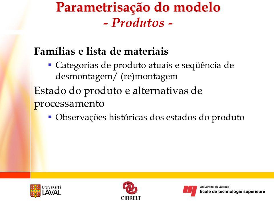 Parametrisação do modelo Parametrisação do modelo - Produtos - Famílias e lista de materiais Categorias de produto atuais e seqüência de desmontagem/