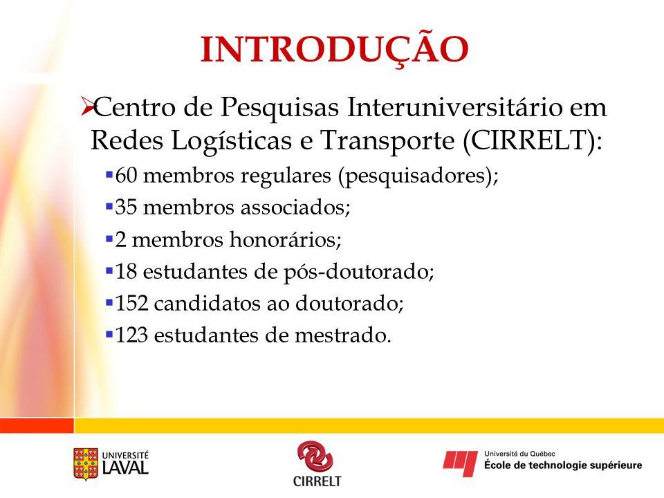 INTRODUÇÃO Centro de Pesquisas Interuniversitário em Redes Logísticas e Transporte (CIRRELT): 60 membros regulares (pesquisadores); 35 membros associa