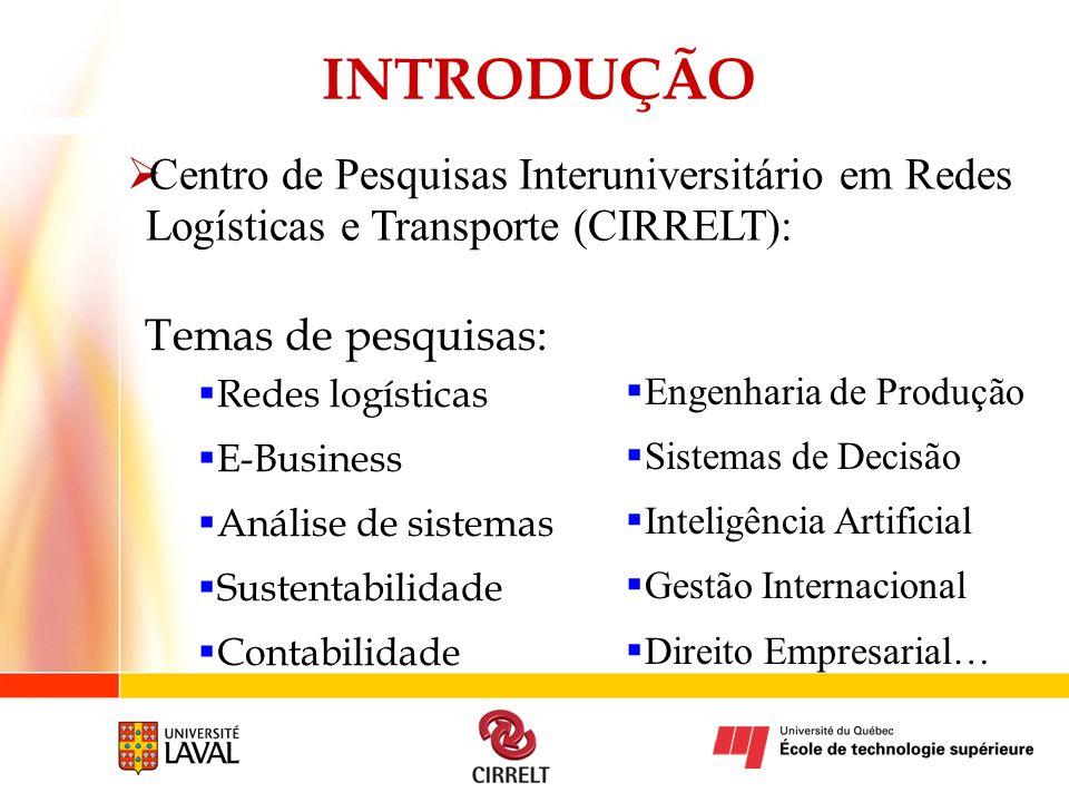 INTRODUÇÃO Temas de pesquisas: Redes logísticas E-Business Análise de sistemas Sustentabilidade Contabilidade Centro de Pesquisas Interuniversitário e