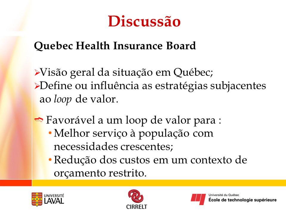 Discussão Quebec Health Insurance Board Visão geral da situação em Québec; Define ou influência as estratégias subjacentes ao loop de valor. Favorável