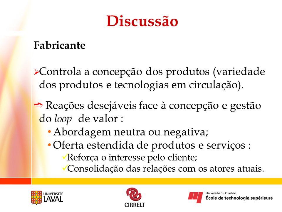 Discussão Fabricante Controla a concepção dos produtos (variedade dos produtos e tecnologias em circulação). Reações desejáveis face à concepção e ges