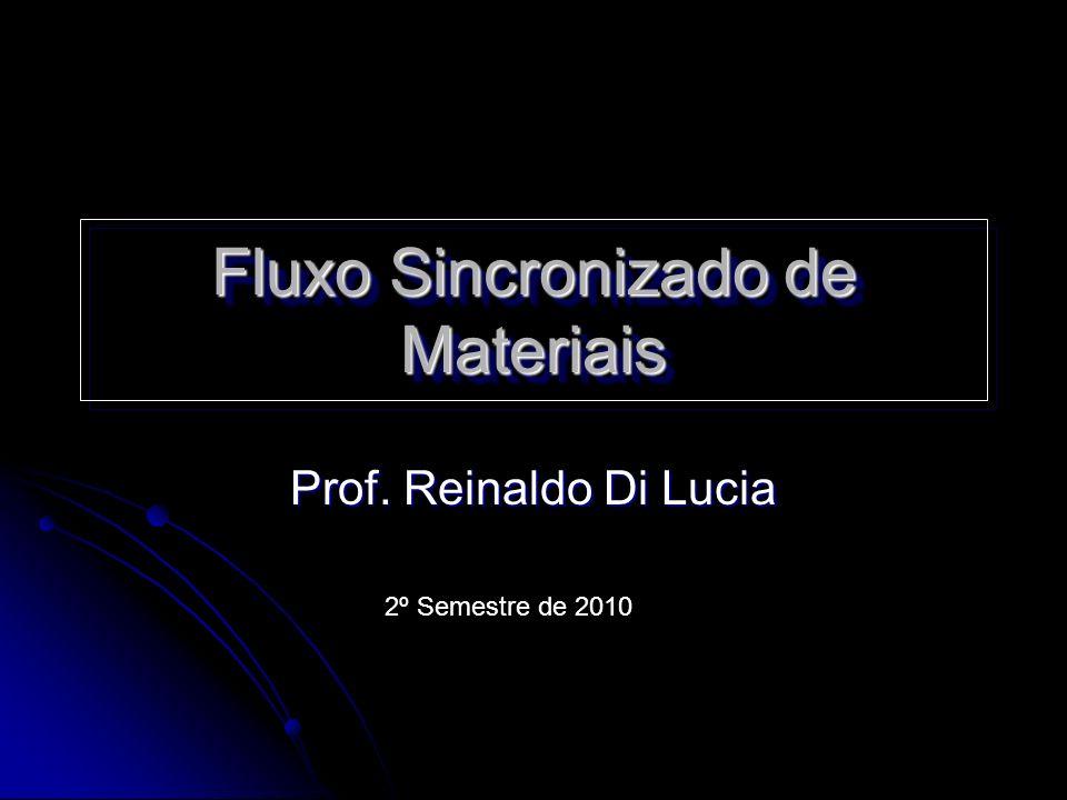 Fluxo Sincronizado de Materiais Prof. Reinaldo Di Lucia 2º Semestre de 2010