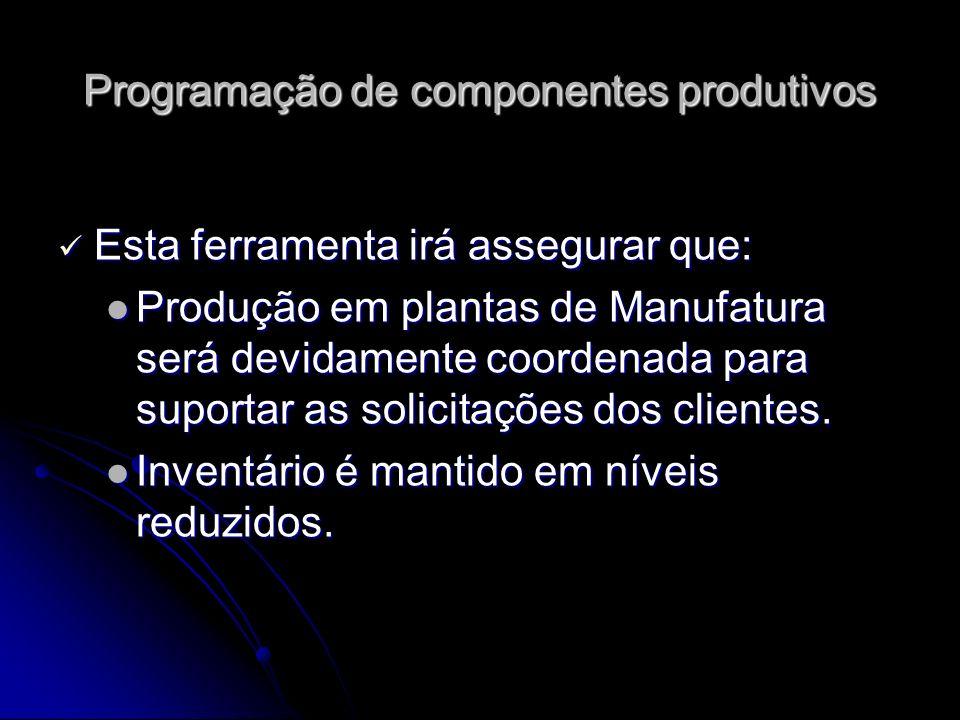 Programação de componentes produtivos Esta ferramenta irá assegurar que: Esta ferramenta irá assegurar que: Produção em plantas de Manufatura será dev