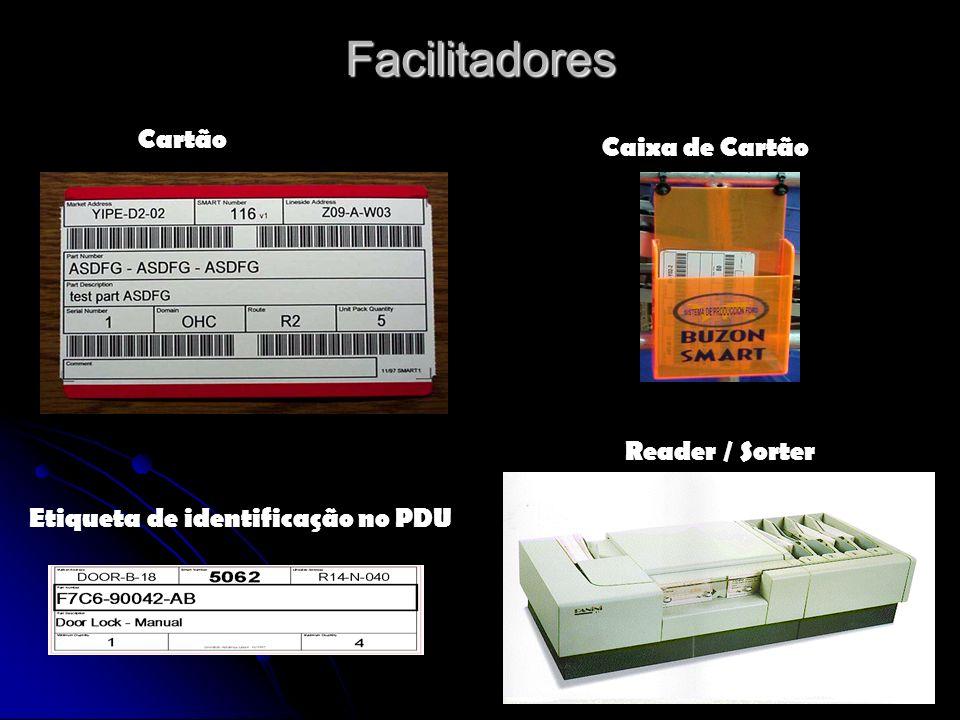 Facilitadores Cartão Caixa de Cartão Reader / Sorter Etiqueta de identificação no PDU
