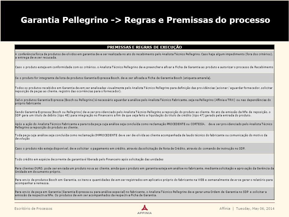 Escritório de ProcessosAffinia   Tuesday, May 06, 2014 Garantia Pellegrino -> Regras e Premissas do processo PREMISSAS E REGRAS DE EXECUÇÃO A conferên
