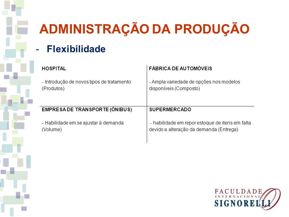 ADMINISTRAÇÃO DA PRODUÇÃO -Flexibilidade HOSPITAL - Introdução de novos tipos de tratamento (Produtos) FÁBRICA DE AUTOMÓVEIS - Ampla variedade de opçõ