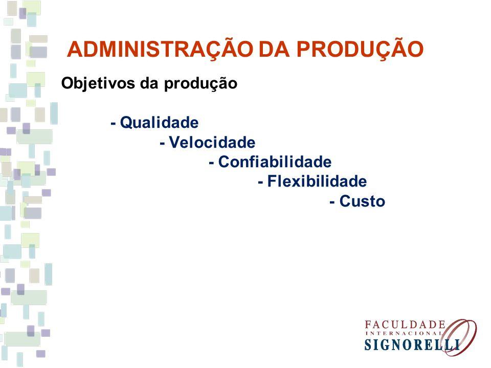 ADMINISTRAÇÃO DA PRODUÇÃO Estratégia da produção -Possibilidades dos recursos - Restrições e capacidades/limites e competências O que temos.