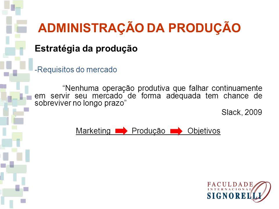ADMINISTRAÇÃO DA PRODUÇÃO Estratégia da produção -Requisitos do mercado Nenhuma operação produtiva que falhar continuamente em servir seu mercado de f