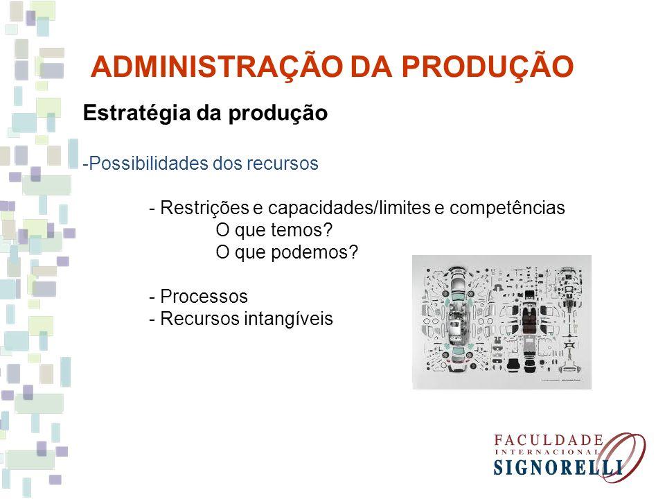 ADMINISTRAÇÃO DA PRODUÇÃO Estratégia da produção -Possibilidades dos recursos - Restrições e capacidades/limites e competências O que temos? O que pod