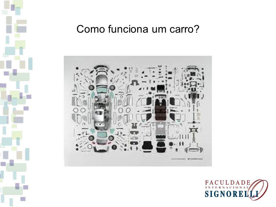 Como funciona um carro?
