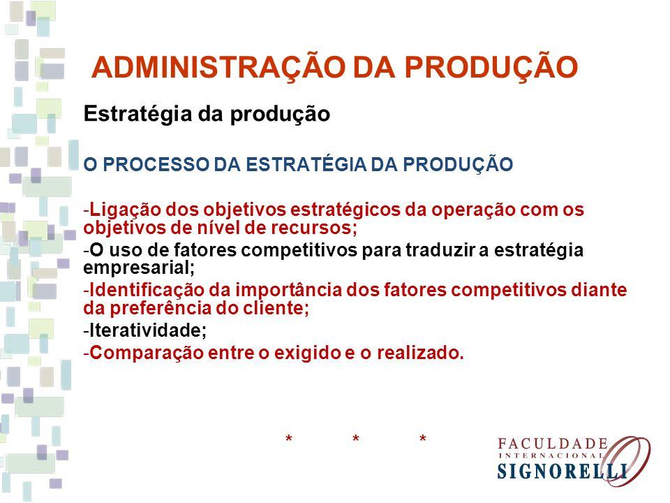ADMINISTRAÇÃO DA PRODUÇÃO Estratégia da produção O PROCESSO DA ESTRATÉGIA DA PRODUÇÃO -Ligação dos objetivos estratégicos da operação com os objetivos