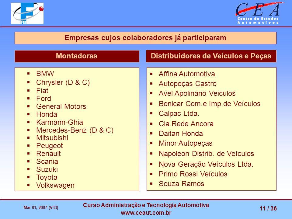 Mar 01, 2007 (V33) Curso Administração e Tecnologia Automotiva www.ceaut.com.br 11 / 36 Empresas cujos colaboradores já participaram Montadoras BMW Ch