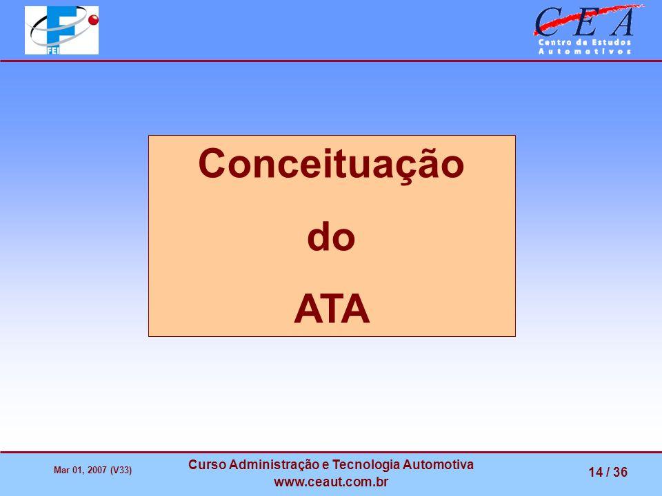 Mar 01, 2007 (V33) Curso Administração e Tecnologia Automotiva www.ceaut.com.br 14 / 36 Conceituação do ATA
