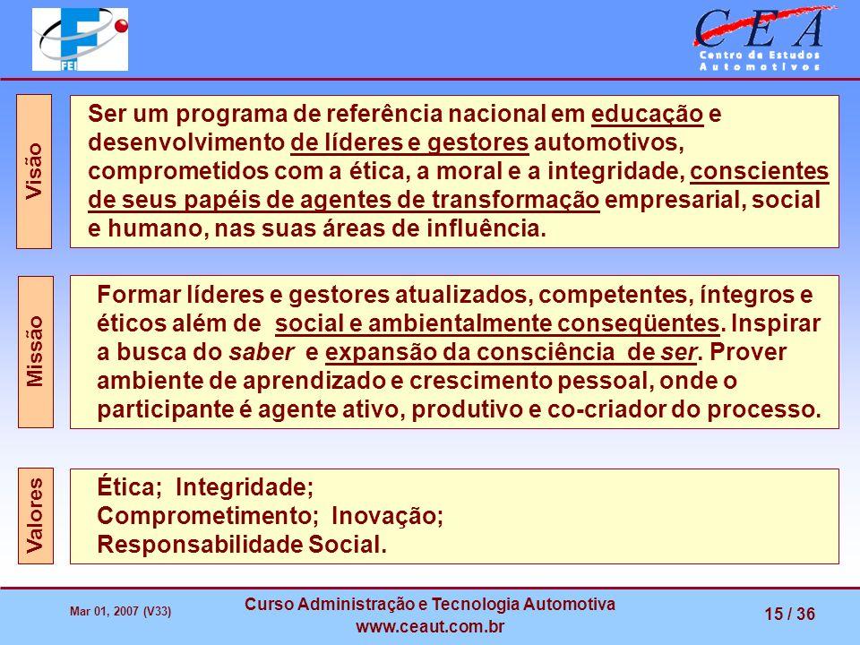 Mar 01, 2007 (V33) Curso Administração e Tecnologia Automotiva www.ceaut.com.br 15 / 36 Ser um programa de referência nacional em educação e desenvolv