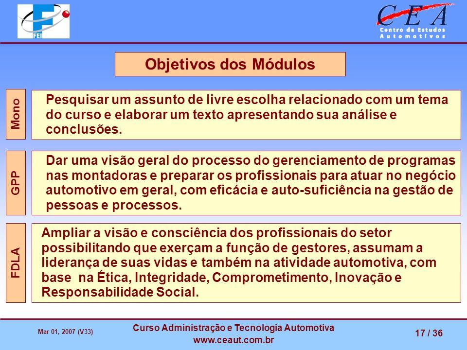 Mar 01, 2007 (V33) Curso Administração e Tecnologia Automotiva www.ceaut.com.br 17 / 36 Objetivos dos Módulos Ampliar a visão e consciência dos profis