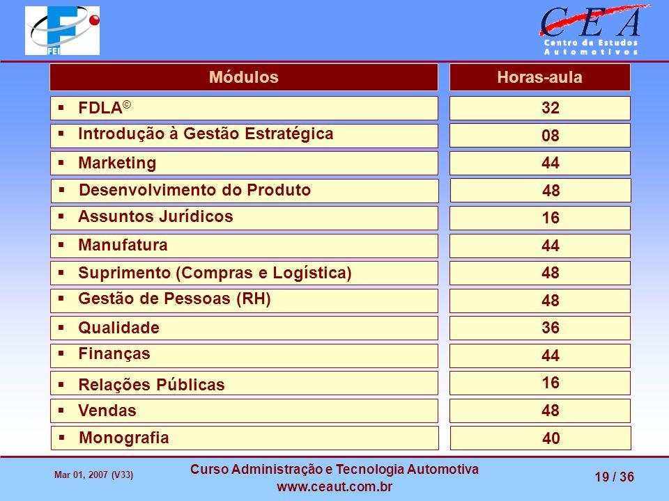 Mar 01, 2007 (V33) Curso Administração e Tecnologia Automotiva www.ceaut.com.br 19 / 36 MódulosHoras-aula 32 FDLA © 16 Assuntos Jurídicos 16 Relações