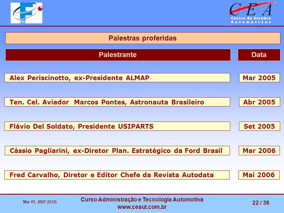 Mar 01, 2007 (V33) Curso Administração e Tecnologia Automotiva www.ceaut.com.br 22 / 36 Cássio Pagliarini, ex-Diretor Plan. Estratégico da Ford Brasil