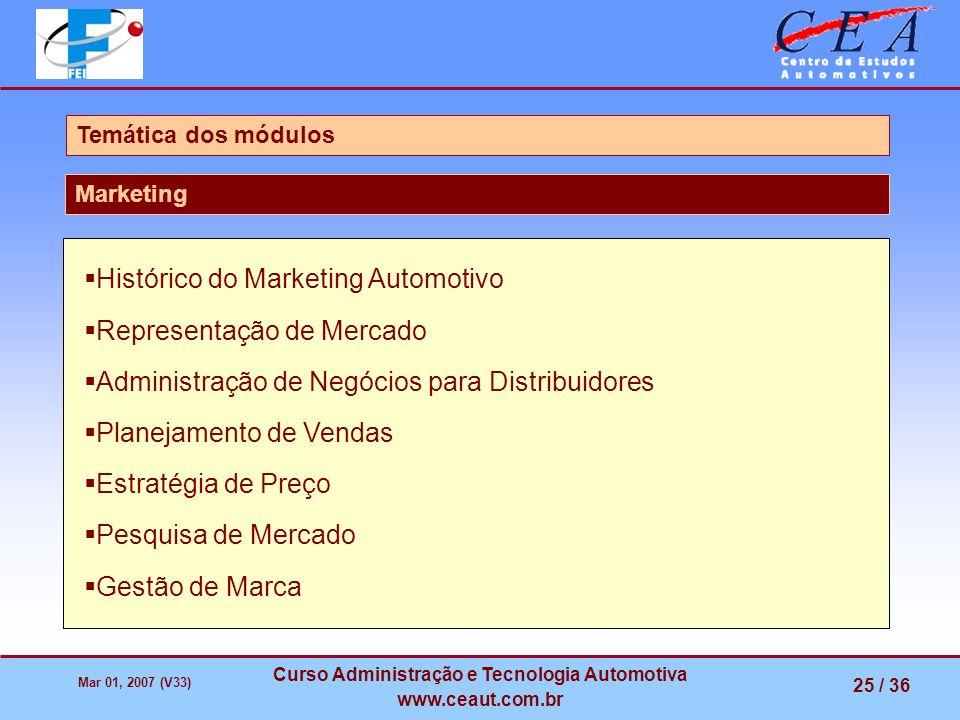 Mar 01, 2007 (V33) Curso Administração e Tecnologia Automotiva www.ceaut.com.br 25 / 36 Temática dos módulos Marketing Histórico do Marketing Automoti